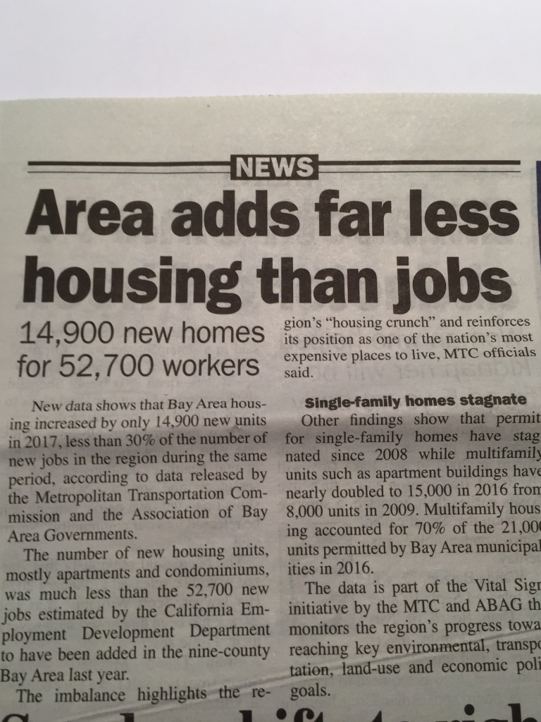 Only 14900 New Homes