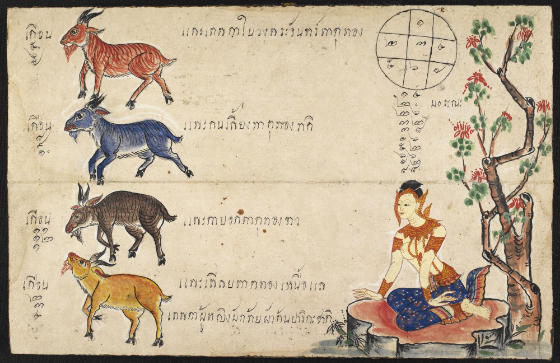 Horoscope for the year of the goat. The four goats on the left represent four three-month periods within the year. On the right there is the female avatar for the year of the goat (BL Or.13650, f.8v)