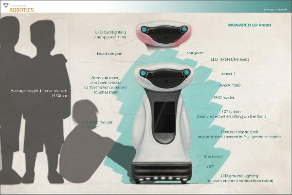 Robot propuesto para el proyecto MOnarCH