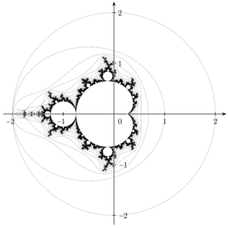 600px-Mandelbrot_Leminiscates_1_coords