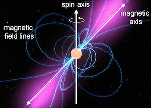 Ns_pulsar_diagram